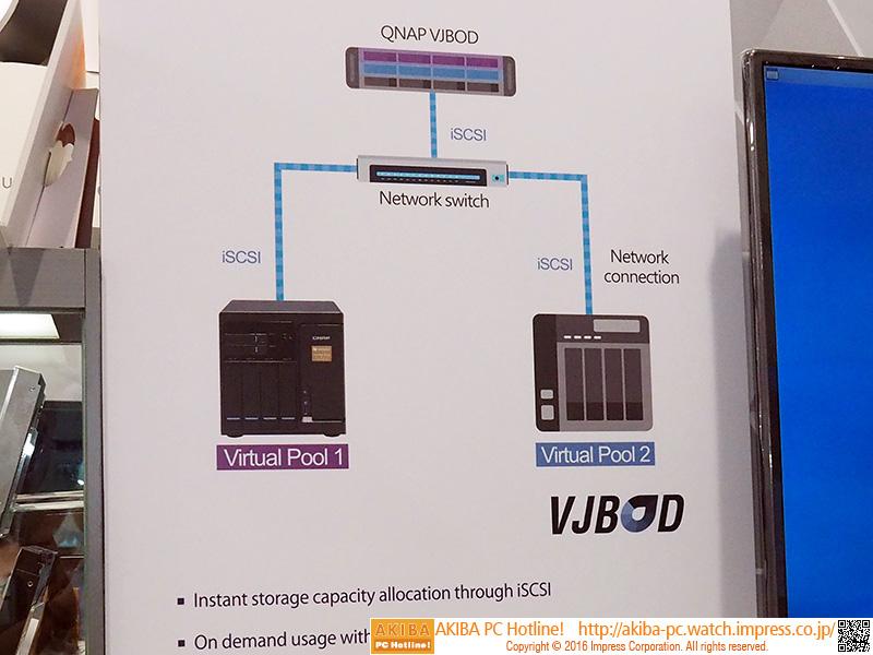 複数のNASをバーチャルプールとして統合できる「VJBOD」機能を実装。