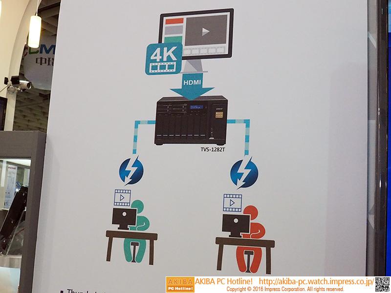 Thunderbolt 2を2系統搭載。さらに10GbE対応のネットワーク端子も2基用意。