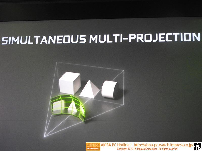 GTX 1080に搭載された「同時マルチプロジェクション」は、複数の視点から見た映像を同時に投影できる機能だ
