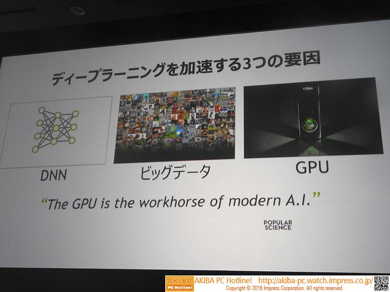 ディープラーニングを加速する3つの要因が「DNN」(多層ニューラルネットワーク)、「ビッグデータ」、「GPU」である