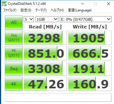 SSD 950 Pro(256GB)×2 RAID 0の速度
