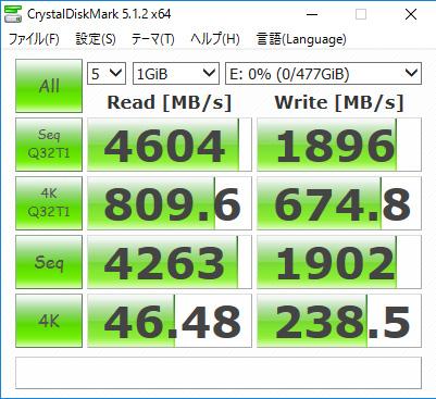 CPUとチップセットの両方にSSDを接続してRAID 0を構築した際の速度。OS上から設定したもので、起動ドライブなどには使用できない。