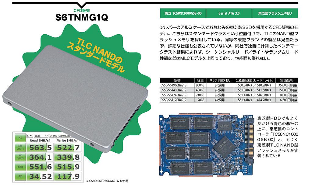 CFD販売 S6TNMG1Q