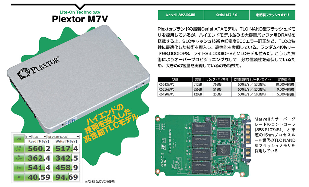 Lite-On Plextor M7V