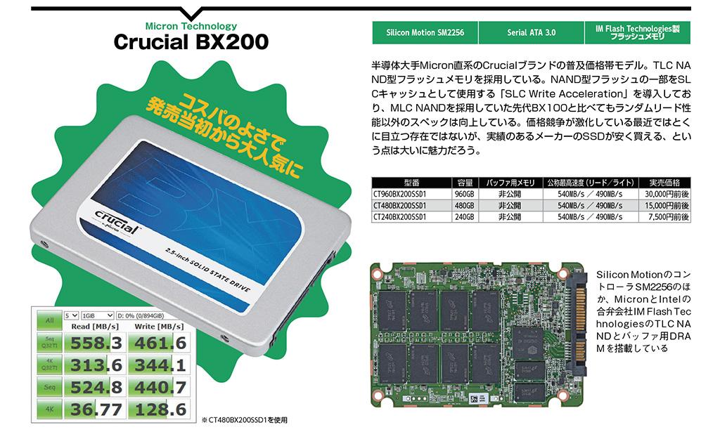 Micron Crucial BX200