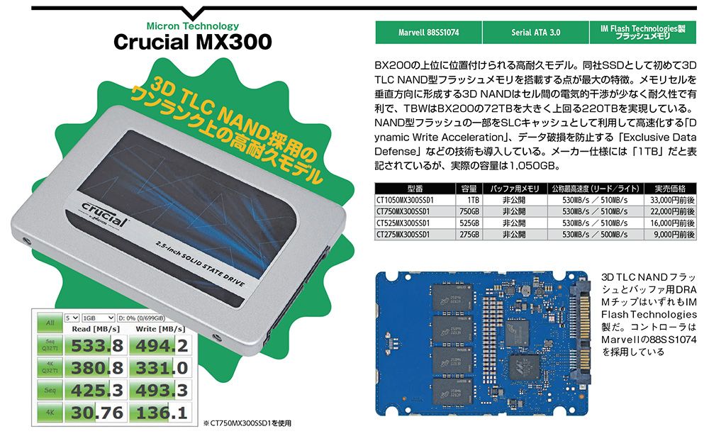 Micron Crucial MX300