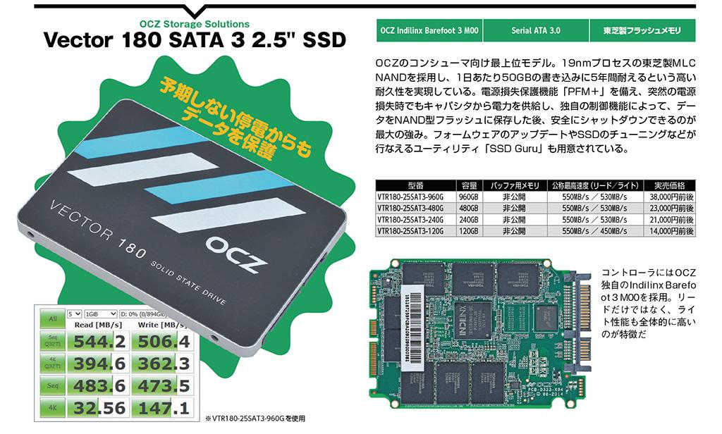 "OCZ Vector 180 SATA 3 2.5"" SSD"