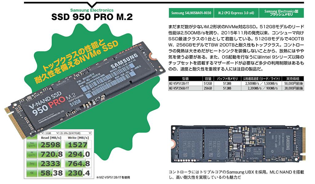 Samsung SSD 950 PRO M.2