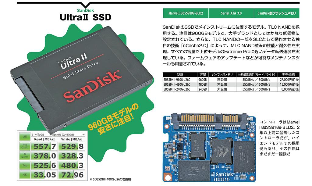 SanDisk UltraII SSD