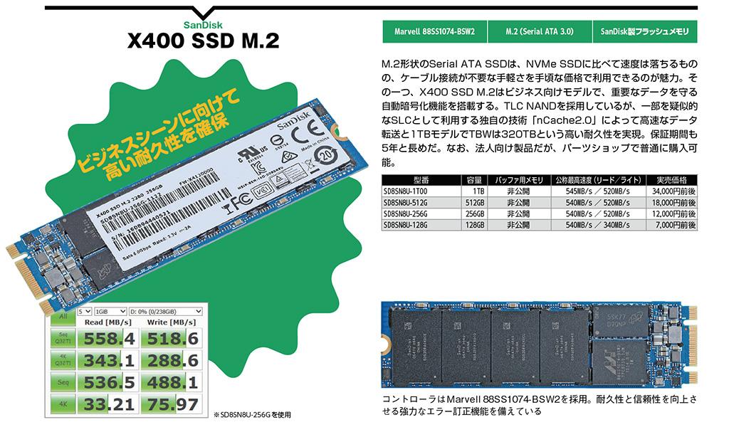 SanDisk X400 SSD M.2