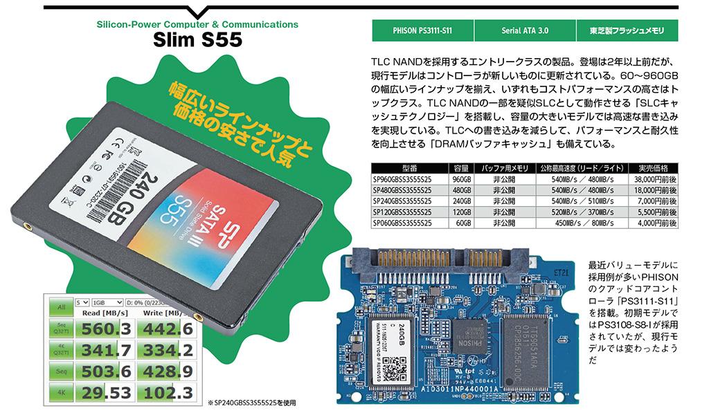 Silicon-Power Slim S55