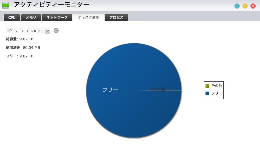 AS3102Tの管理画面。HDD容量は9.02TB、セットアップ直後の使用容量は80MBと表示された