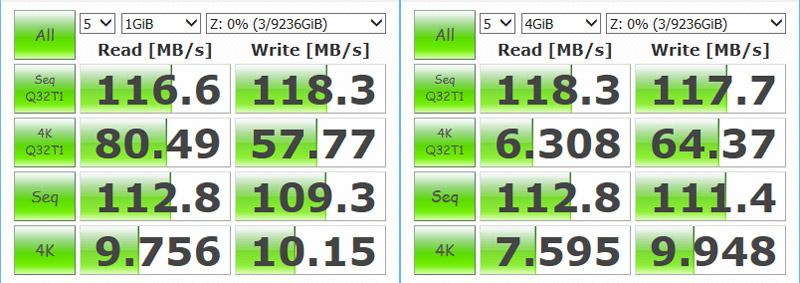 AS3102T 同期処理中の読み書き性能、左が検証データサイズ1GiB、右が4GiB