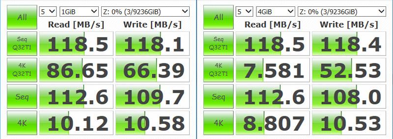 AS3102T 同期終了後の読み書き性能、左が検証データサイズ1GiB、右が4GiB