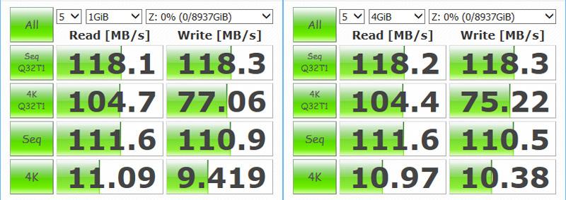 DS916+ 同期処理中の読み書き性能、左が検証データサイズ1GiB、右が4GiB