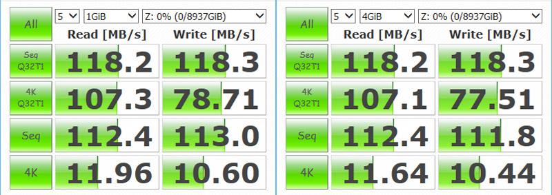DS916+ 同期終了後の読み書き性能、左が検証データサイズ1GiB、右が4GiB