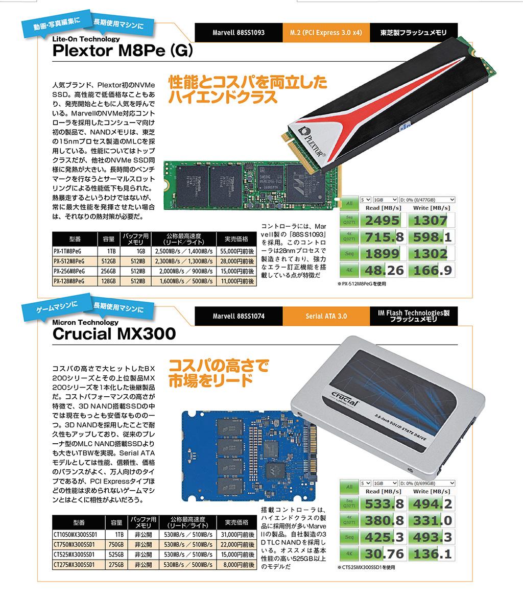 Lite-On Technology Plextor M8Pe(G) / Micron Technology Crucial MX300
