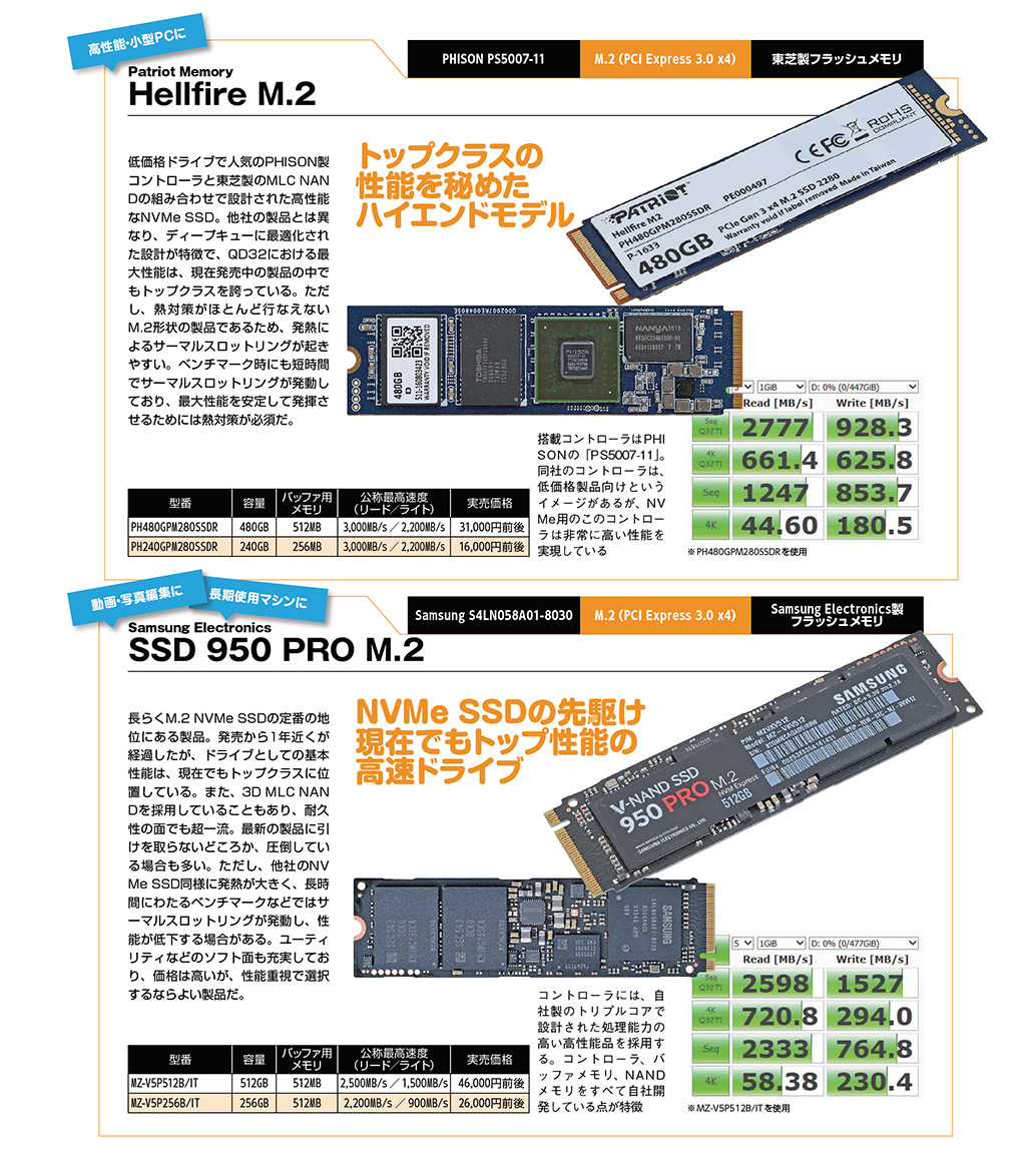 Patriot Memory Hellfire M.2 / Samsung Electronics SSD 950 PRO M.2