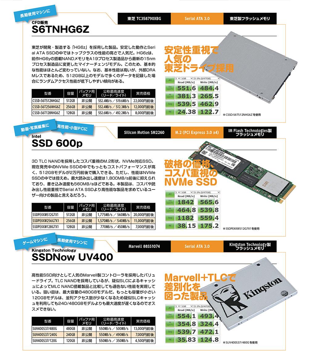 CFD販売 S6TNHG6Z / Intel SSD 600p / Kingston Technology SSDNow UV400