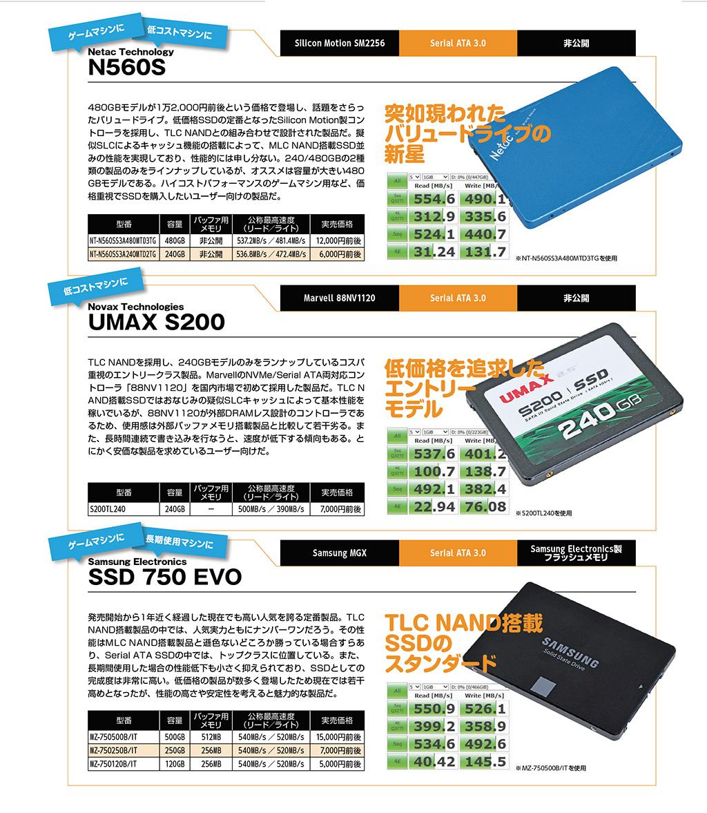 Netac Technology N560S / Novax Technologies UMAX S200 / Samsung Electronics SSD 750 EVO
