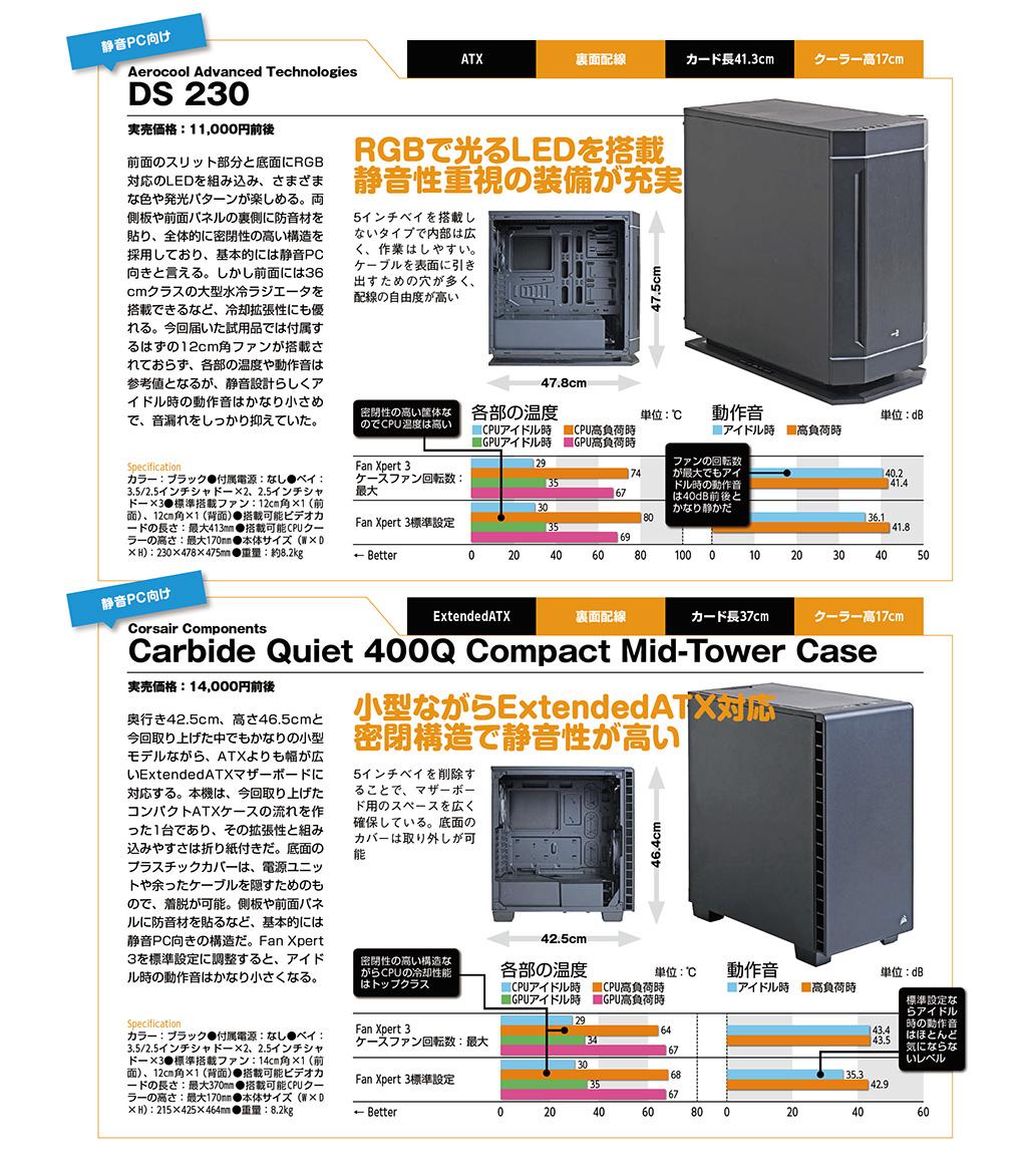 Aerocool Advanced Technologies DS 230 / Corsair Components Carbide Quiet 400Q Compact Mid-Tower Case