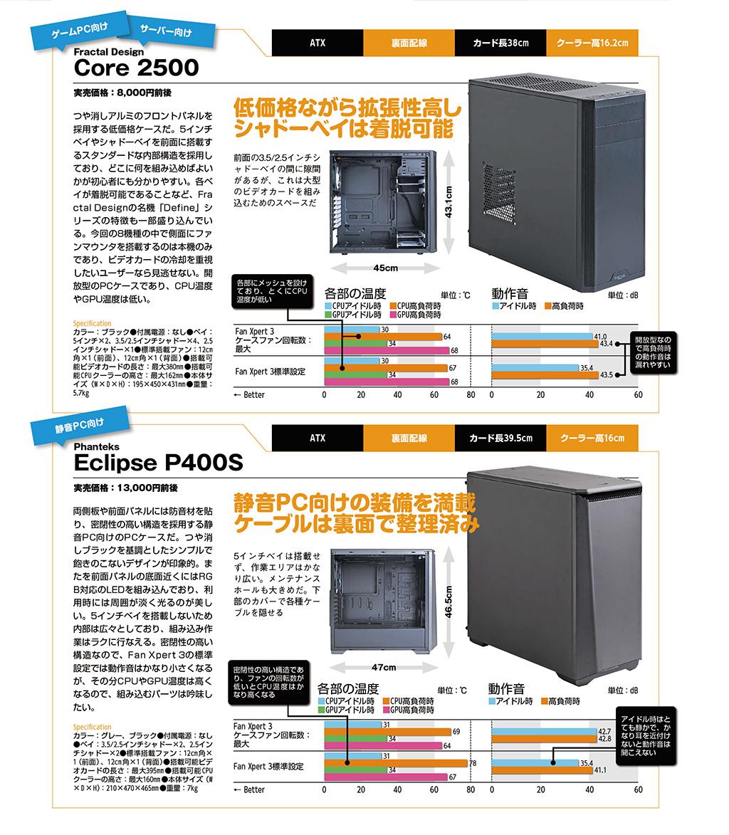Fractal Design Core 2500 / Phanteks Eclipse P400S