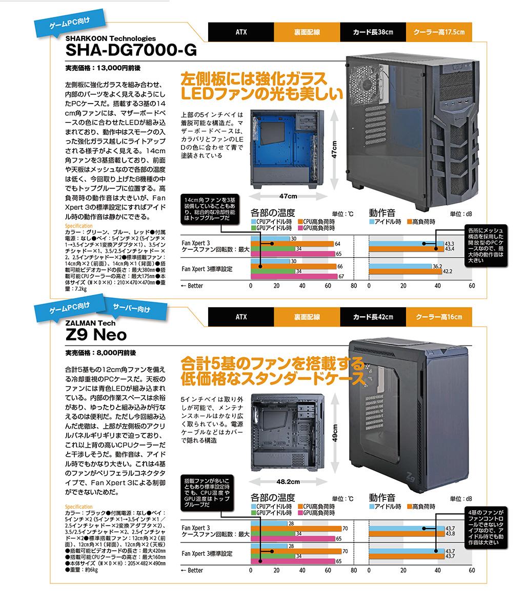SHARKOON Technologies SHA-DG7000-G / ZALMAN Tech Z9 Neo