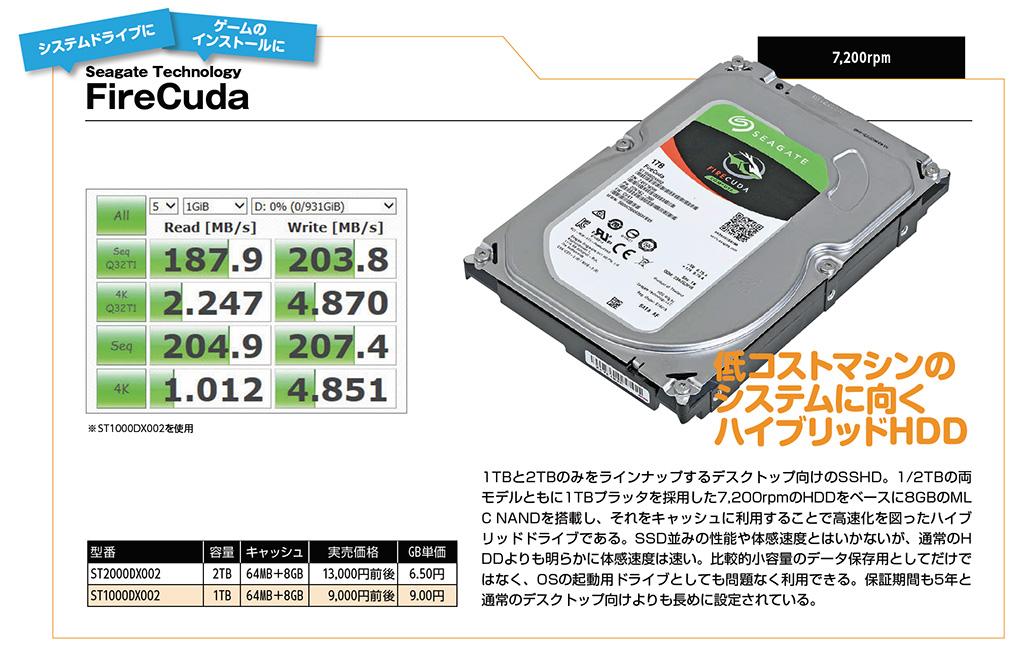 Seagate Technology FireCuda