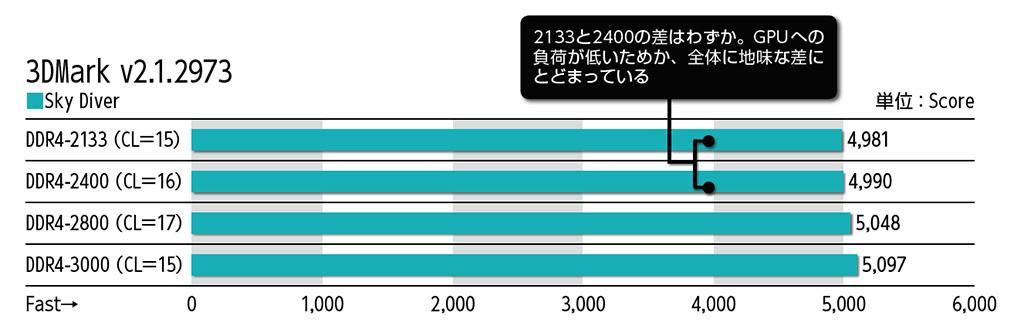 3DMark v2.1.2973