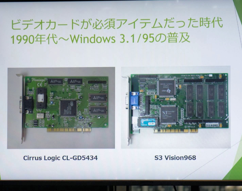 1990年代、WindowsをXGAで表示するためにビデオカードを必要とした