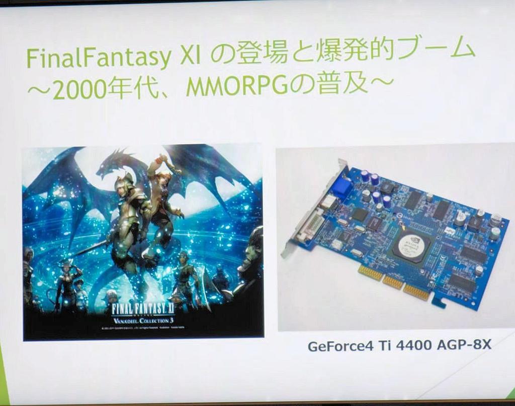 GeForce4 Ti 4400