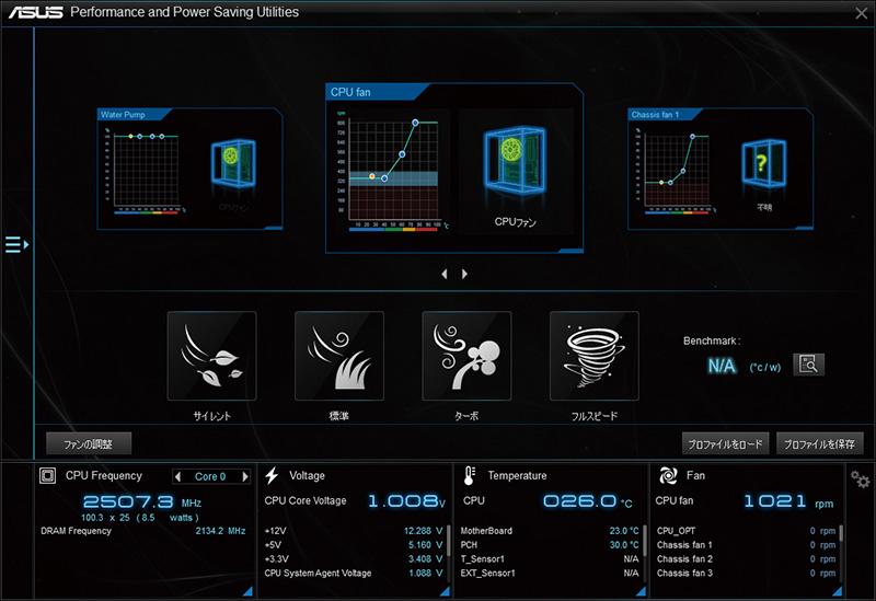 ASUSTeKのマザーボードで利用できるファンコントロールツール「Fan Xpert」シリーズでは、CPUなどの温度を参照してファンの回転数を精密に制御できる