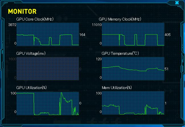 MONITORはメイン画面よりも多くの情報をリアルタイムで把握することができる