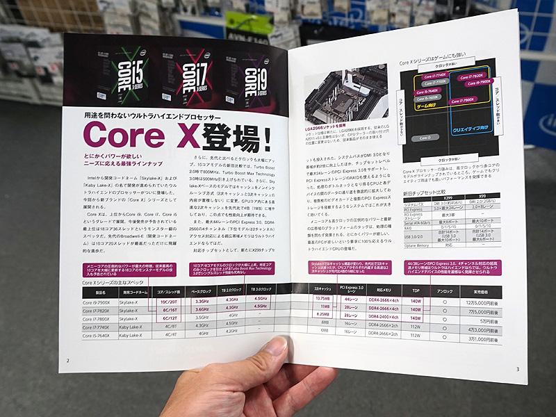 Core Xシリーズを解説。