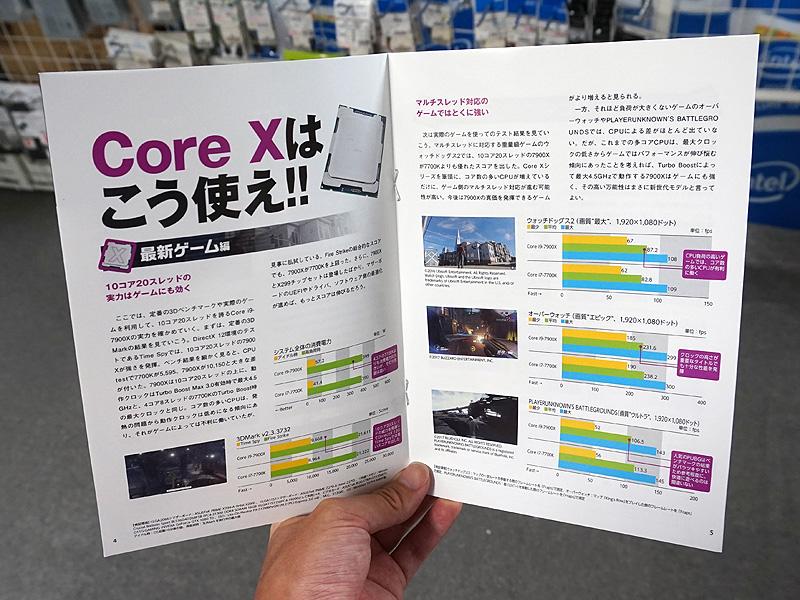 「Core Xはこう使え!!」