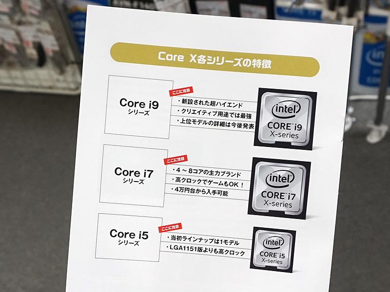 Core Xシリーズの特徴。