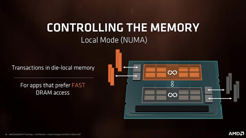 コアと同じダイに接続されたメモリにしかアクセスできないのがLocalモード。低レイテンシが必要な処理には効くが、広いメモリ空間にアクセスするような処理だとかえって遅くなる