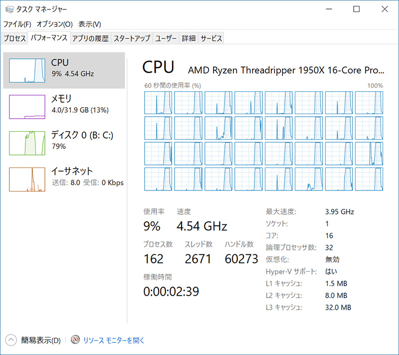 Stage 8設定では4.5GHz近辺だった