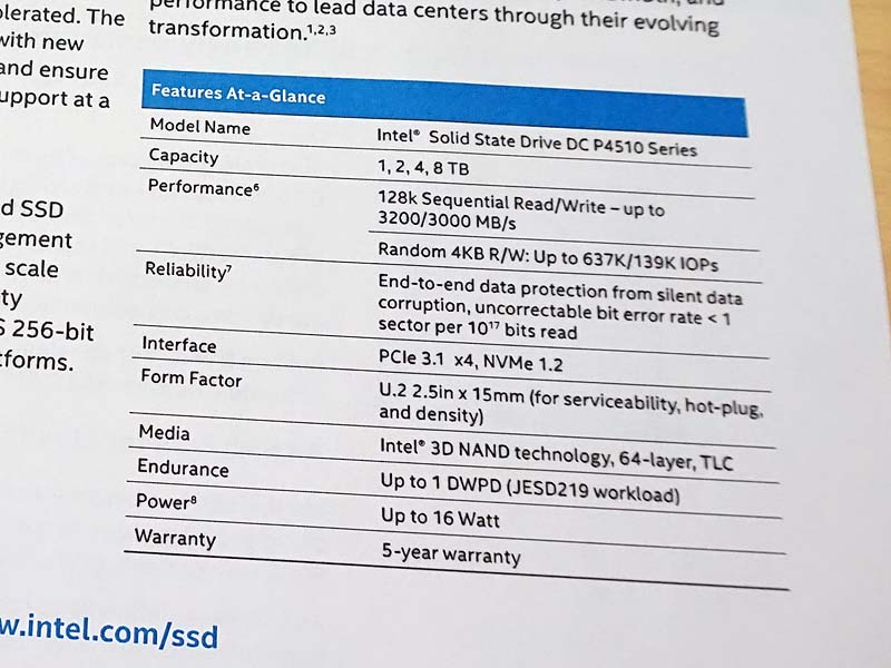SSD DC P4510シリーズの仕様