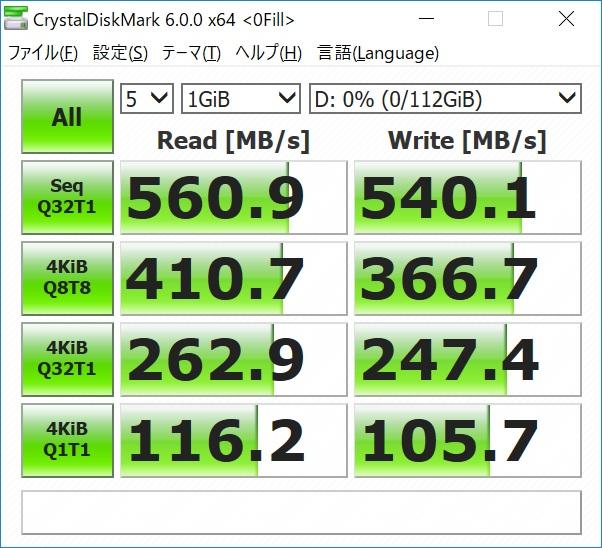 GOODRAM CX300のCrystalDiskMark 6.0.0(テストデータ=0fill)のスコア