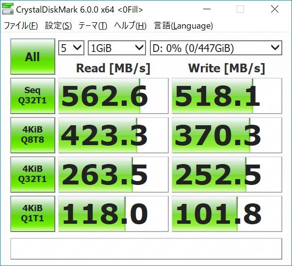 IRDM PROのCrystalDiskMark 6.0.0(テストデータ=0fill)のスコア。