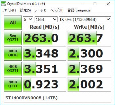 ST14000VN0008(14TB)のスコア