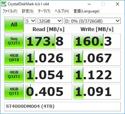 ST4000DM004(4TB)のスコア