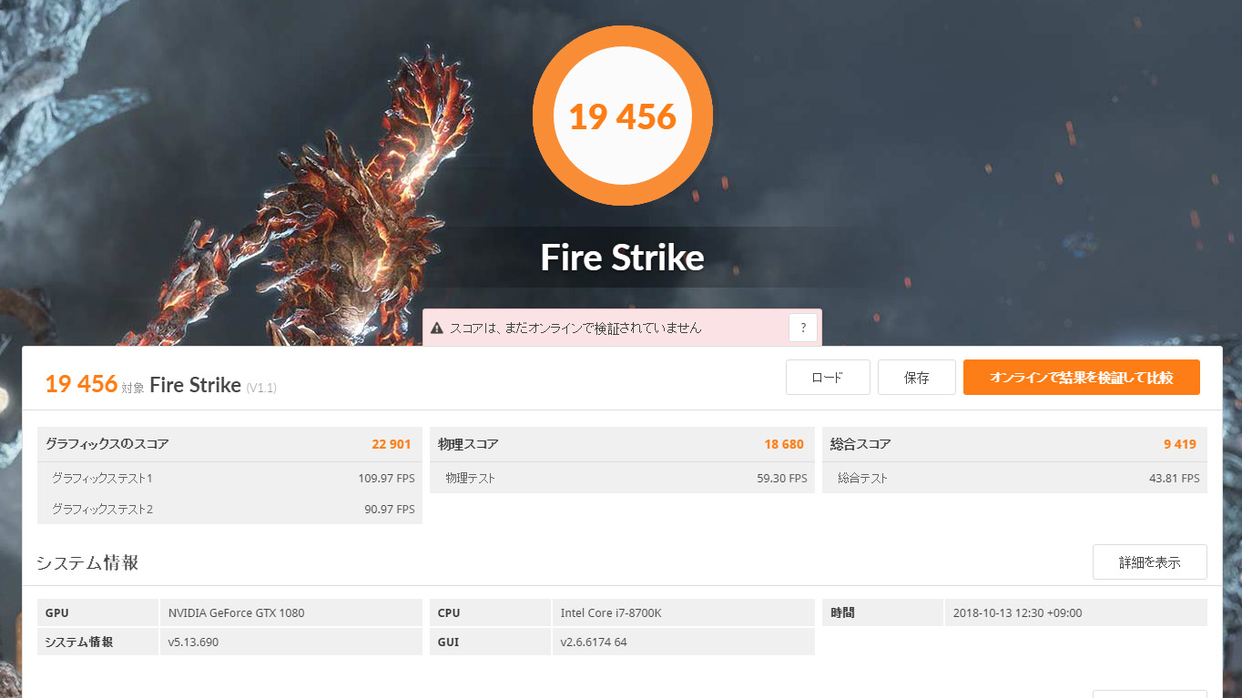 GeForce GTX 1080のスコア