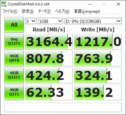 PCIe 3.0 x4接続のNVMe SSD「Intel SSD 760p」。低容量の256GBモデルでもリード性能は3GB/sを超え、ライト性能も1GB/s以上に達している。