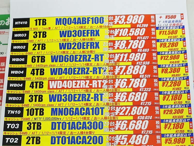 1月12日(土)調査時にはWesternDigitalの4TB HDD「WD40EZRZ」が税込7,322円を記録(写真の価格は税抜き表記)
