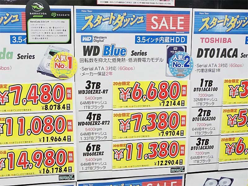 WesternDigital「WD Blue 5400」の値動きが目立ち、3~6TBは全体的に下落