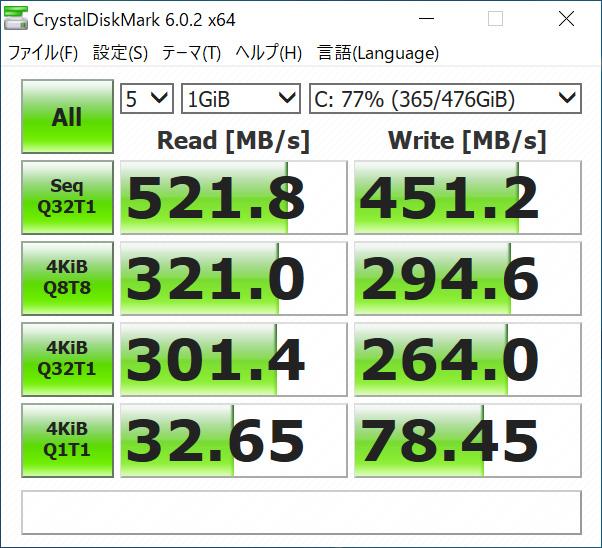 SATA SSD(PX-512M5Pro)の測定値(マザーのSATAに接続)