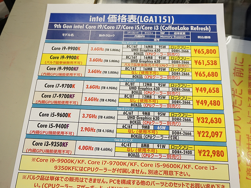 """<a href=""""/shop/at/ark.html"""" class=""""deliver_inner_content"""">パソコンショップ アーク</a>の価格。Core i5-9400Fの方が安価"""