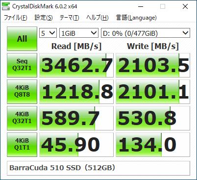 CrystalDiskMark、テストサイズ「1GiB」。